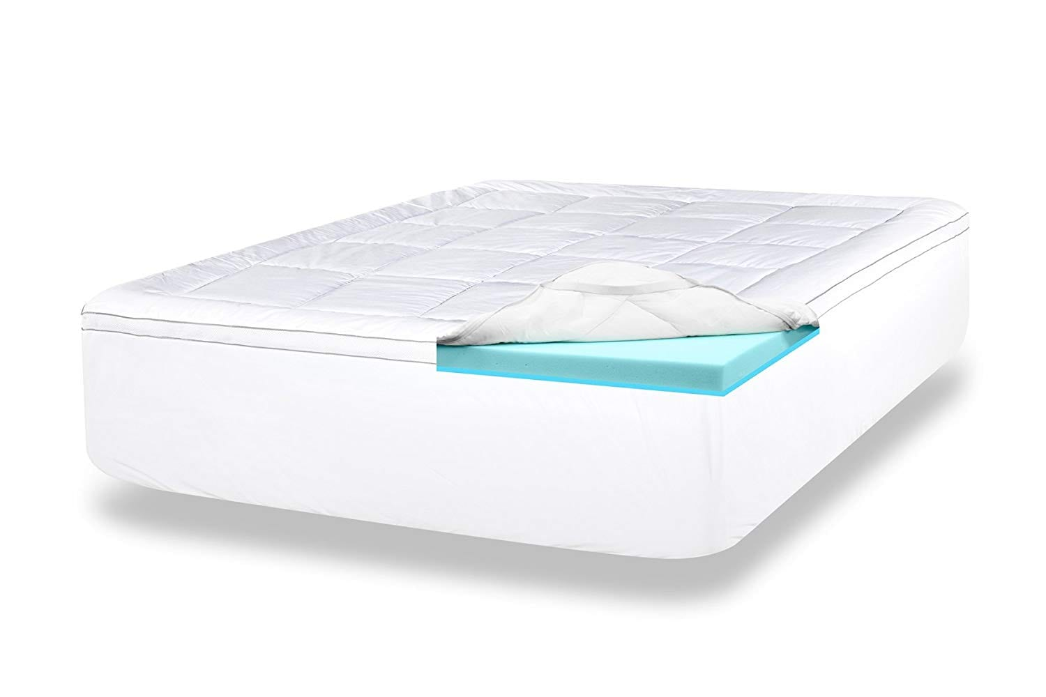 ViscoSoft Best Mattress Topper for Back Pain Review by www.snoremagazine.com