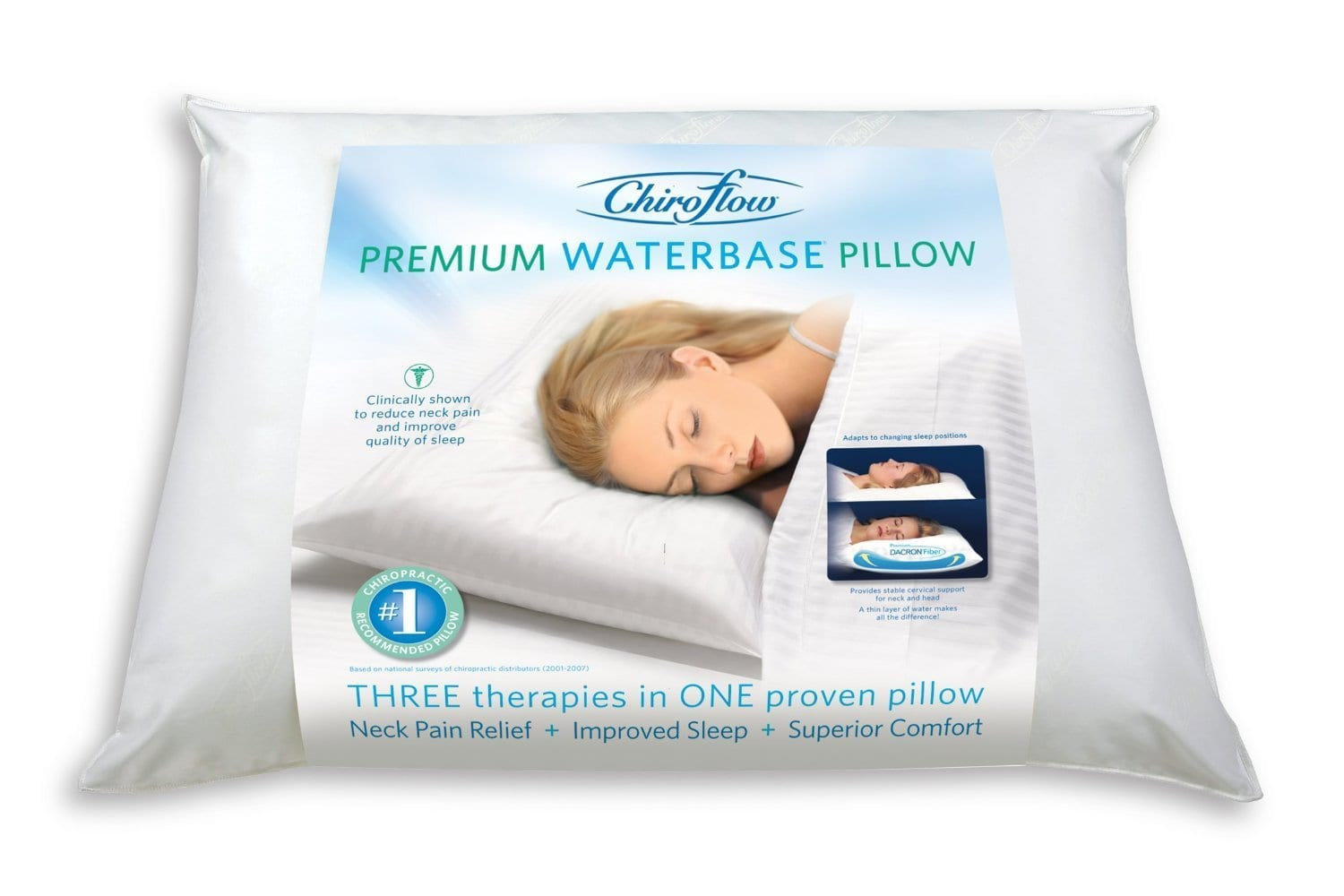 Chiroflow Orthopedic Pillow Review by www.snoremagazine.com